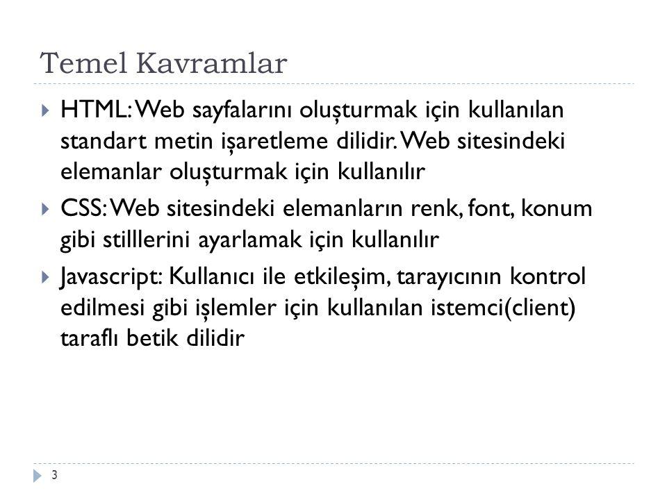 Temel Kavramlar  HTML: Web sayfalarını oluşturmak için kullanılan standart metin işaretleme dilidir.