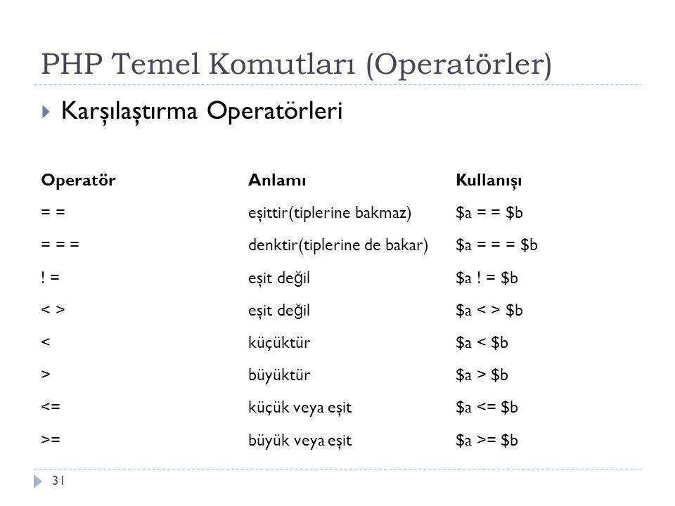PHP Temel Komutları (Operatörler)  Karşılaştırma Operatörleri 31 OperatörAnlamıKullanışı = eşittir(tiplerine bakmaz)$a = = $b = = =denktir(tiplerine de bakar)$a = = = $b .