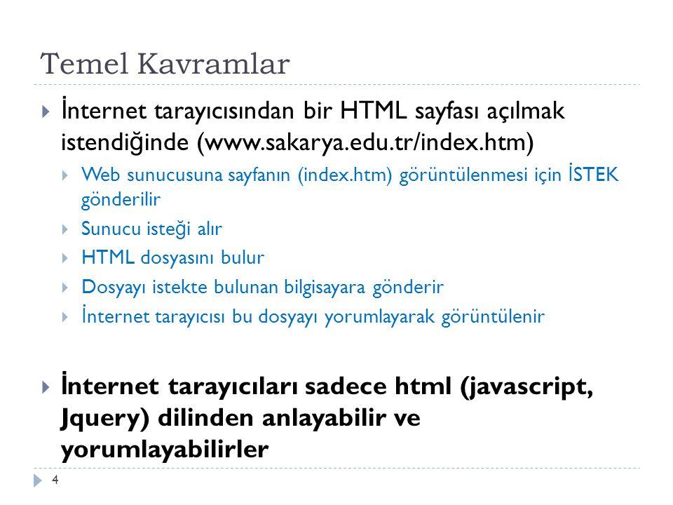 Temel Kavramlar  İ nternet tarayıcısından bir HTML sayfası açılmak istendi ğ inde (www.sakarya.edu.tr/index.htm)  Web sunucusuna sayfanın (index.htm) görüntülenmesi için İ STEK gönderilir  Sunucu iste ğ i alır  HTML dosyasını bulur  Dosyayı istekte bulunan bilgisayara gönderir  İ nternet tarayıcısı bu dosyayı yorumlayarak görüntülenir  İ nternet tarayıcıları sadece html (javascript, Jquery) dilinden anlayabilir ve yorumlayabilirler 4