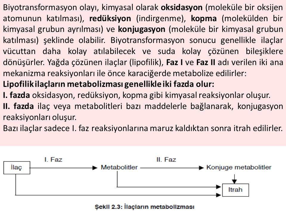 Biyotransformasyon olayı, kimyasal olarak oksidasyon (moleküle bir oksijen atomunun katılması), redüksiyon (indirgenme), kopma (molekülden bir kimyasa