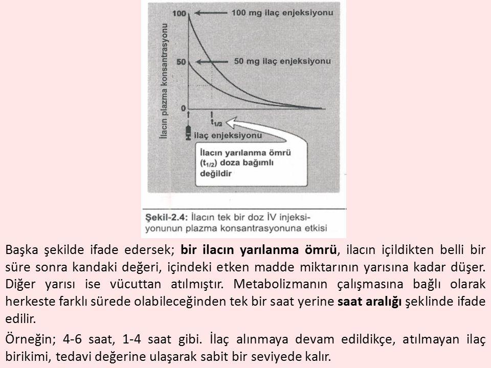 Başka şekilde ifade edersek; bir ilacın yarılanma ömrü, ilacın içildikten belli bir süre sonra kandaki değeri, içindeki etken madde miktarının yarısın