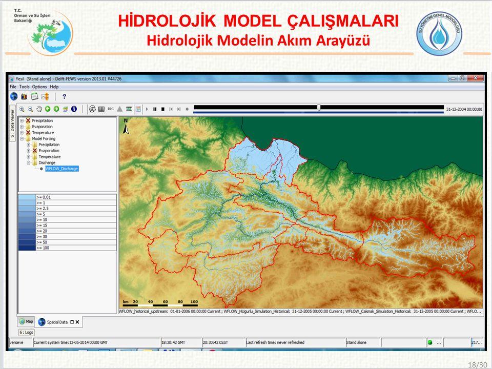 HİDROLOJİK MODEL ÇALIŞMALARI Hidrolojik Modelin Akım Arayüzü 18/30