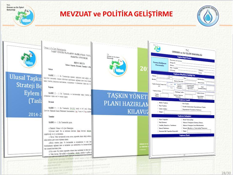 MEVZUAT ve POLİTİKA GELİŞTİRME 28/30