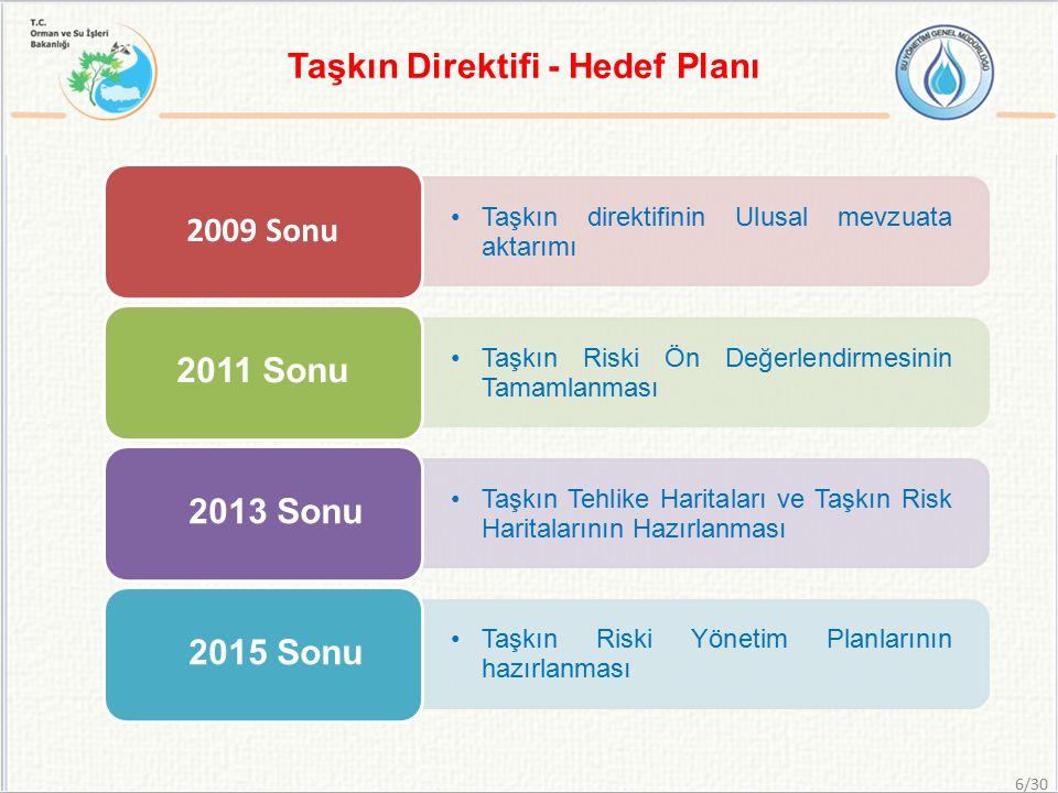 Taşkın Direktifi - Hedef Planı Taşkın direktifinin Ulusal mevzuata aktarımı 2009 Sonu Taşkın Riski Ön Değerlendirmesinin Tamamlanması 2011 Sonu Taşkın Tehlike Haritaları ve Taşkın Risk Haritalarının Hazırlanması 2013 Sonu Taşkın Riski Yönetim Planlarının hazırlanması 2015 Sonu 6/30