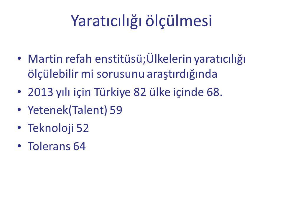 Yaratıcılığı ölçülmesi Martin refah enstitüsü;Ülkelerin yaratıcılığı ölçülebilir mi sorusunu araştırdığında 2013 yılı için Türkiye 82 ülke içinde 68.
