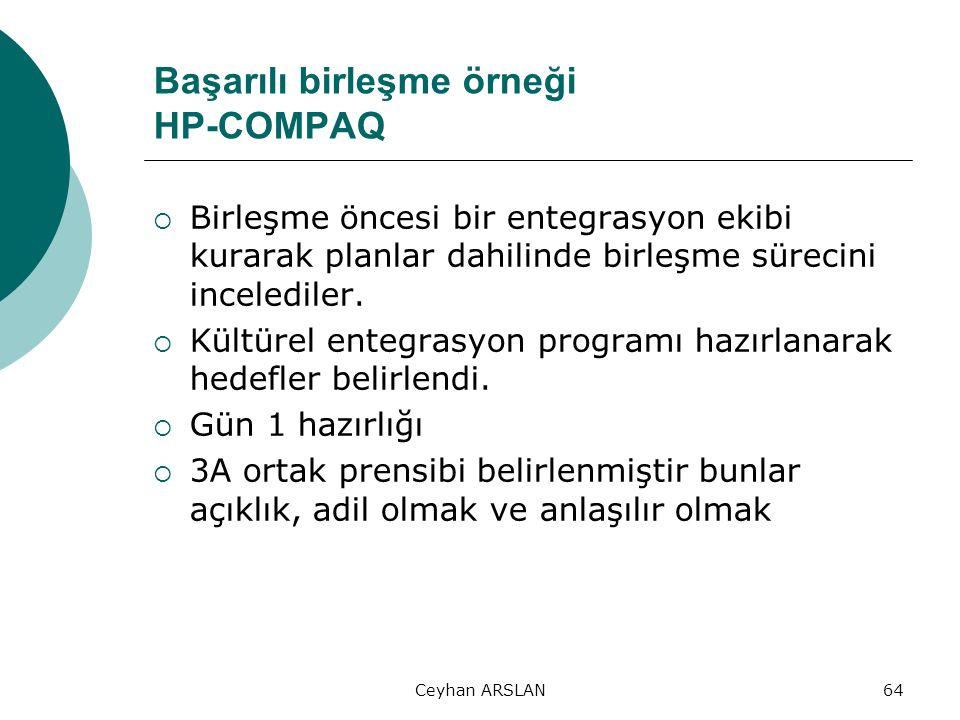 Ceyhan ARSLAN64 Başarılı birleşme örneği HP-COMPAQ  Birleşme öncesi bir entegrasyon ekibi kurarak planlar dahilinde birleşme sürecini incelediler. 