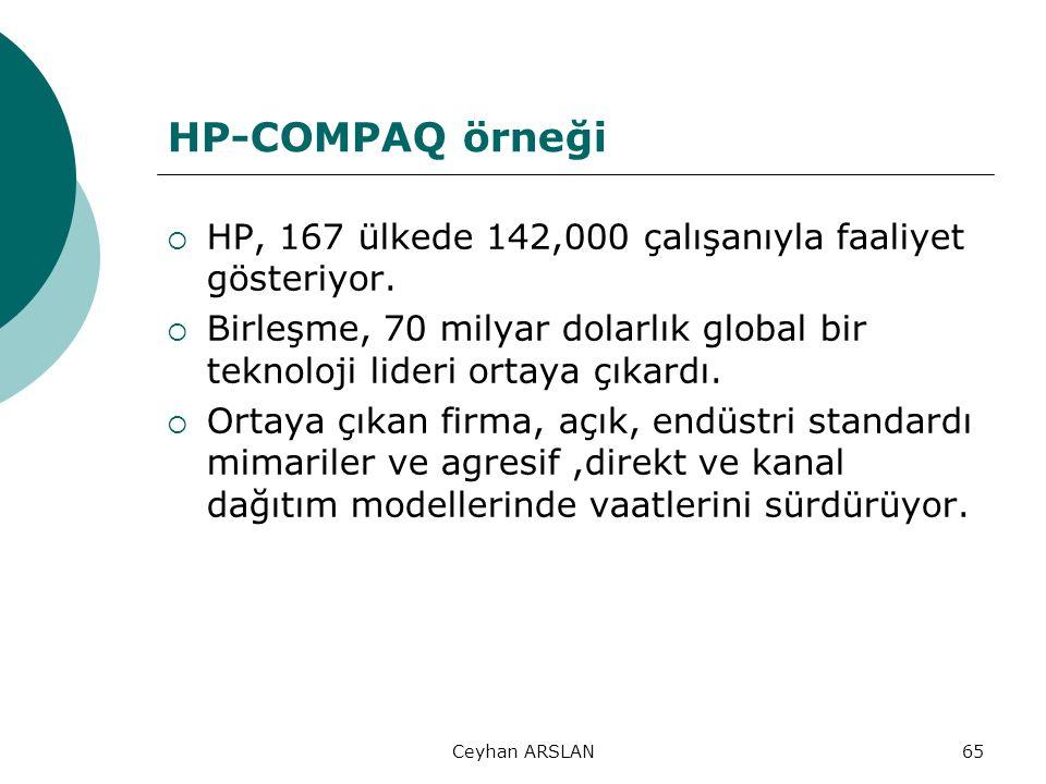 Ceyhan ARSLAN65 HP-COMPAQ örneği  HP, 167 ülkede 142,000 çalışanıyla faaliyet gösteriyor.  Birleşme, 70 milyar dolarlık global bir teknoloji lideri