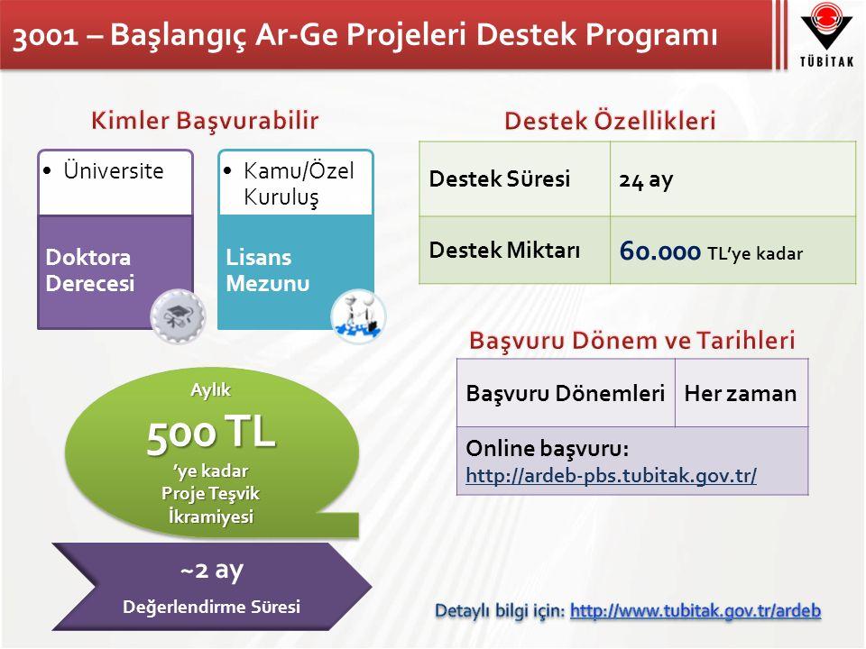 3001 – Başlangıç Ar-Ge Projeleri Destek Programı Destek Süresi24 ay Destek Miktarı 60.000 TL'ye kadar Başvuru DönemleriHer zaman Online başvuru: http://ardeb-pbs.tubitak.gov.tr/ Üniversite Doktora Derecesi Kamu/Özel Kuruluş Lisans Mezunu ~2 ay Değerlendirme Süresi Aylık 500 TL 'ye kadar Proje Teşvik İkramiyesi Aylık 500 TL 'ye kadar Proje Teşvik İkramiyesi