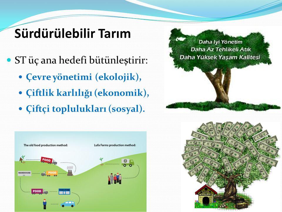 Sürdürülebilir Tarım ST üç ana hedefi bütünleştirir: Çevre yönetimi (ekolojik), Çiftlik karlılığı (ekonomik), Çiftçi toplulukları (sosyal).