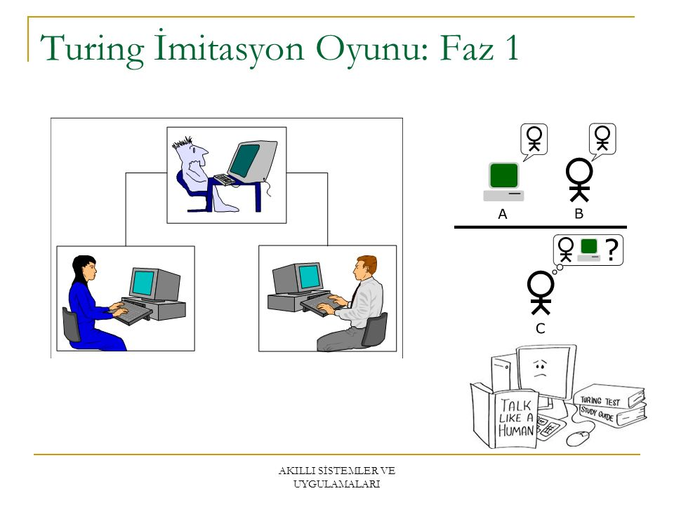AKILLI SİSTEMLER VE UYGULAMALARI Turing İmitasyon Oyunu: Faz 1