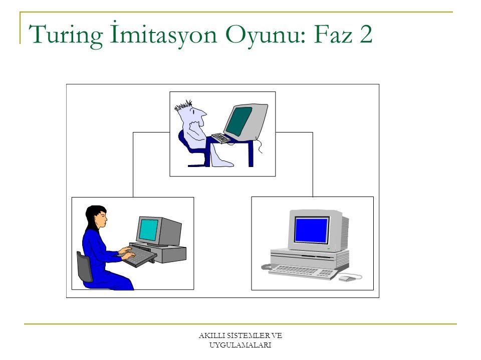 AKILLI SİSTEMLER VE UYGULAMALARI Turing İmitasyon Oyunu: Faz 2
