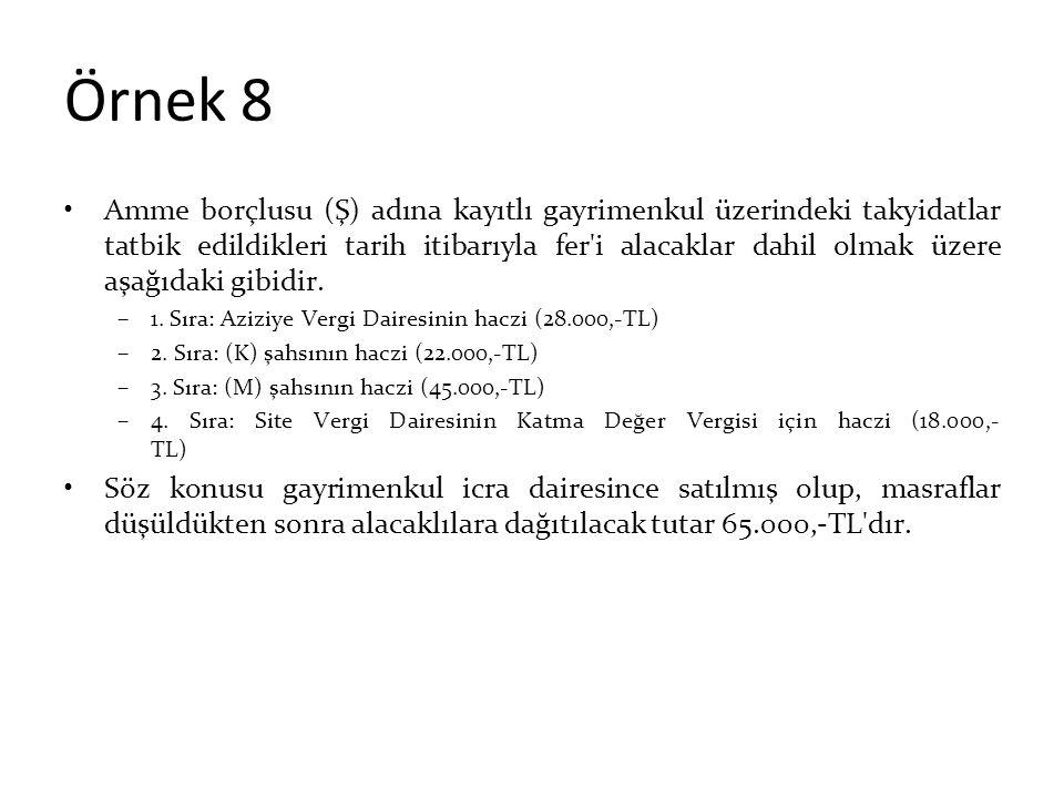 Örnek 8 Amme borçlusu (Ş) adına kayıtlı gayrimenkul üzerindeki takyidatlar tatbik edildikleri tarih itibarıyla fer'i alacaklar dahil olmak üzere aşağı