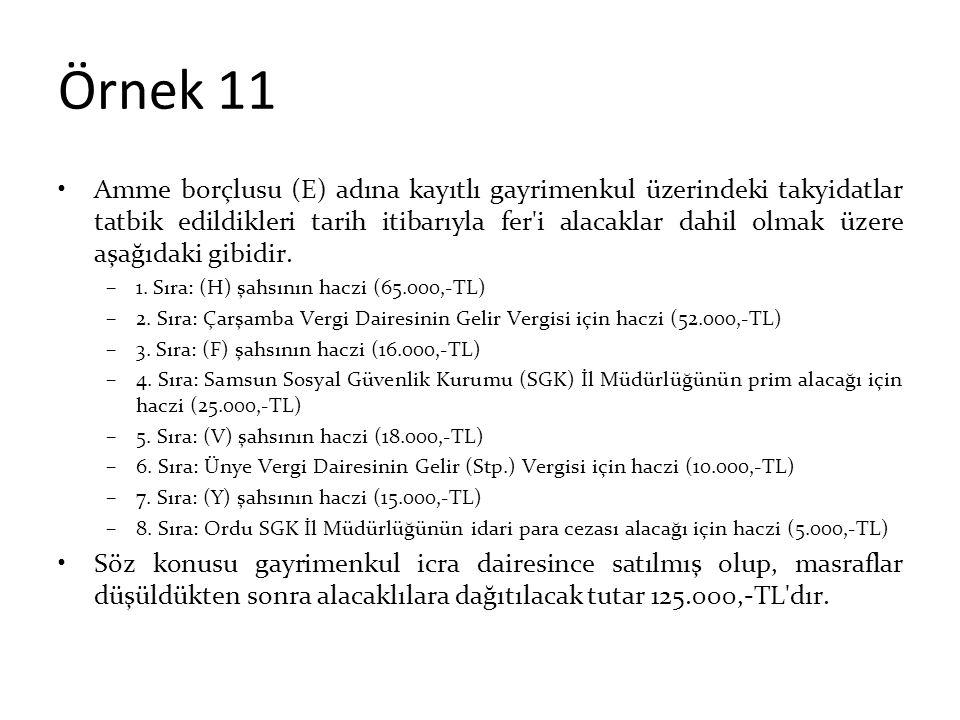 Örnek 11 Amme borçlusu (E) adına kayıtlı gayrimenkul üzerindeki takyidatlar tatbik edildikleri tarih itibarıyla fer'i alacaklar dahil olmak üzere aşağ