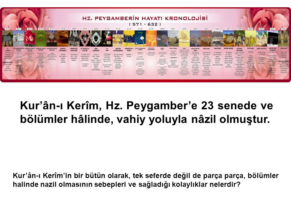 Kur'ân-ı Kerîm, Hz. Peygamber'e 23 senede ve bölümler hâlinde, vahiy yoluyla nâzil olmuştur.