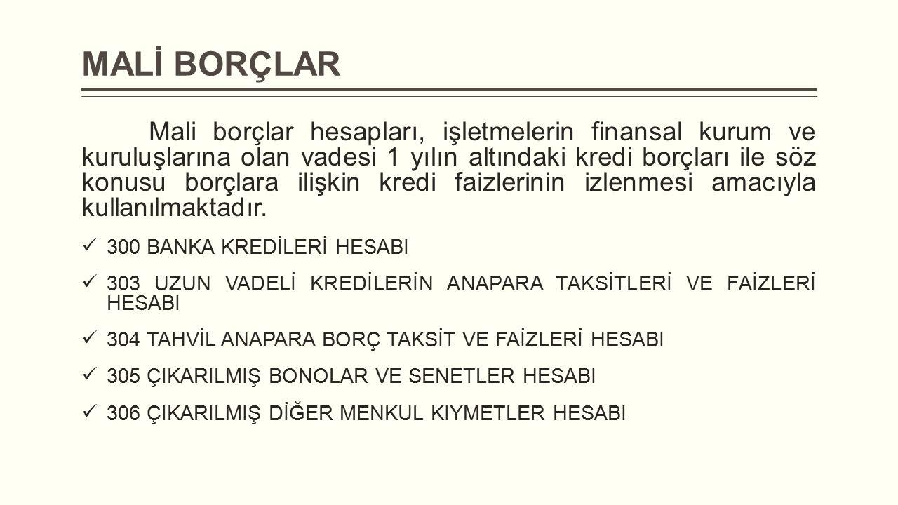 300 BANKA KREDİLERİ HS.