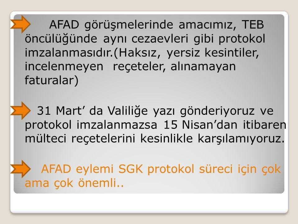 AFAD görüşmelerinde amacımız, TEB öncülüğünde aynı cezaevleri gibi protokol imzalanmasıdır.(Haksız, yersiz kesintiler, incelenmeyen reçeteler, alınama