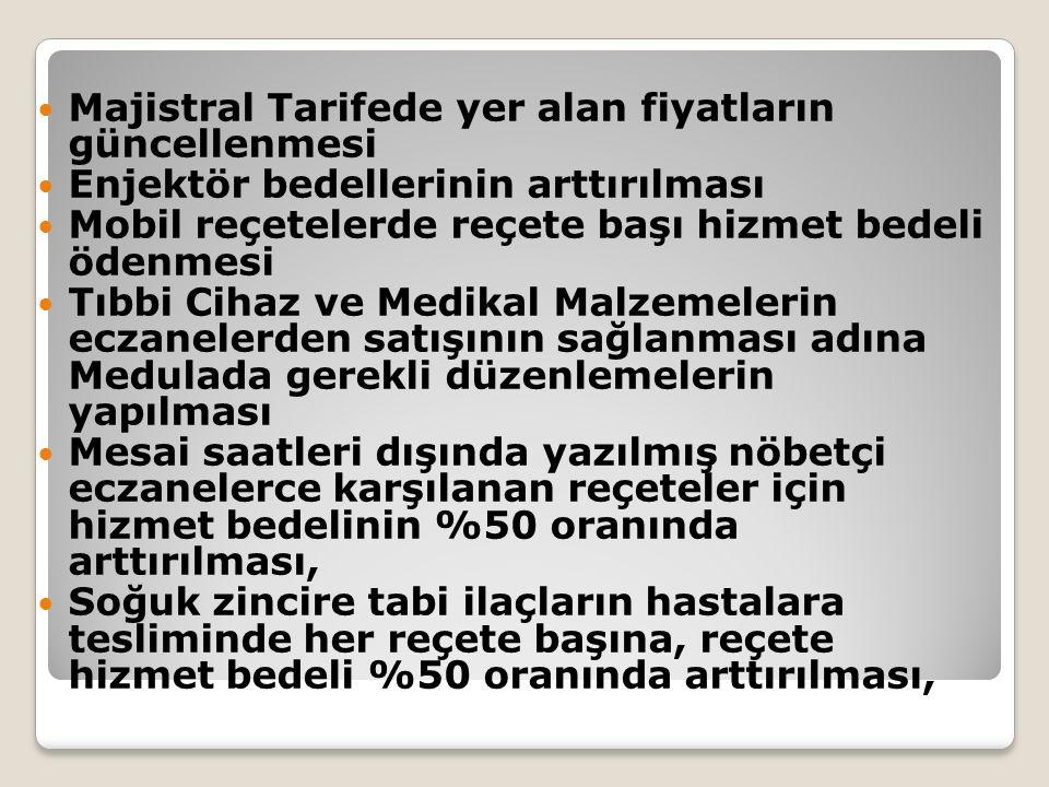 Majistral Tarifede yer alan fiyatların güncellenmesi Enjektör bedellerinin arttırılması Mobil reçetelerde reçete başı hizmet bedeli ödenmesi Tıbbi Cih