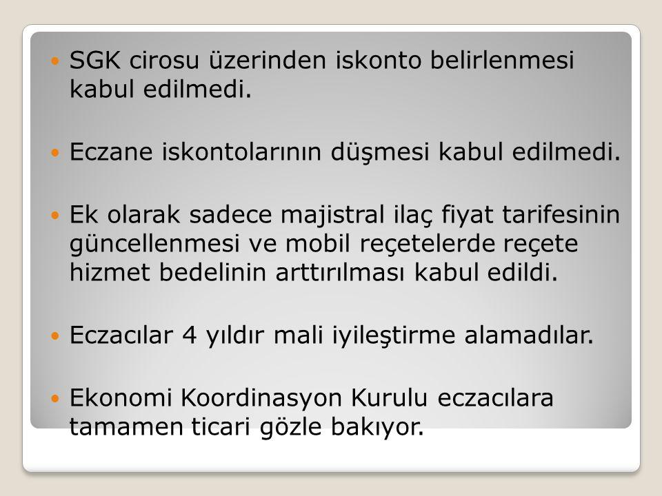 SGK cirosu üzerinden iskonto belirlenmesi kabul edilmedi. Eczane iskontolarının düşmesi kabul edilmedi. Ek olarak sadece majistral ilaç fiyat tarifesi