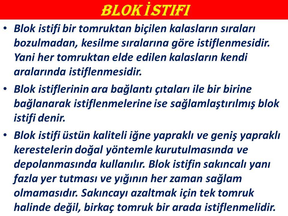 Blok İ stifi Blok istifi bir tomruktan biçilen kalasların sıraları bozulmadan, kesilme sıralarına göre istiflenmesidir.