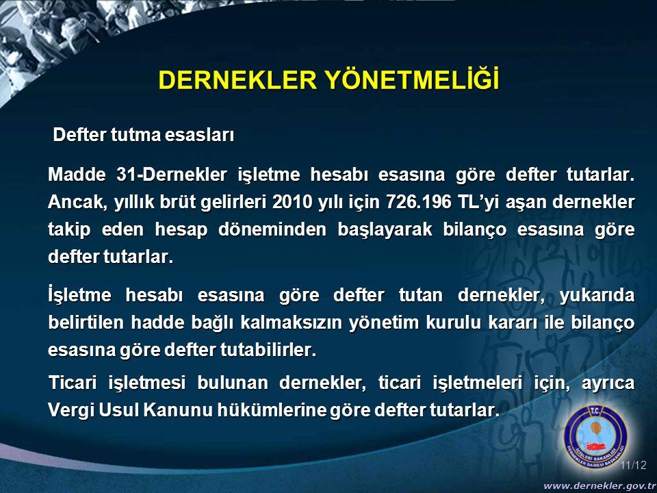 11/12 www.dernekler.gov.tr DERNEKLER YÖNETMELİĞİ Defter tutma esasları Defter tutma esasları Madde 31-Dernekler işletme hesabı esasına göre defter tut