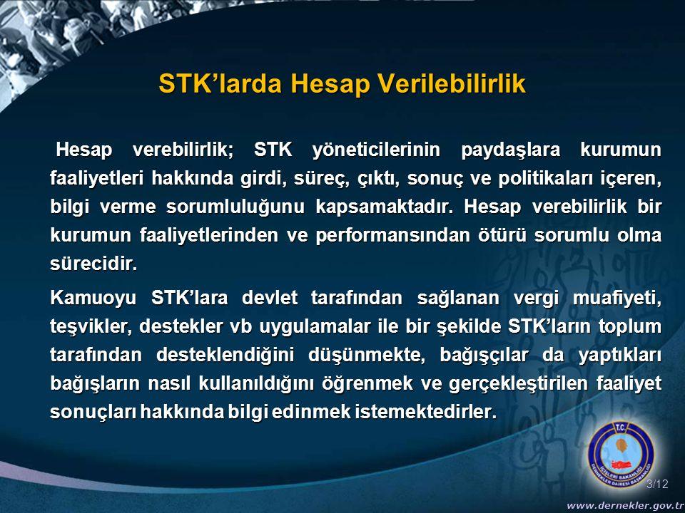 3/12 STK'larda Hesap Verilebilirlik Hesap verebilirlik; STK yöneticilerinin paydaşlara kurumun faaliyetleri hakkında girdi, süreç, çıktı, sonuç ve pol
