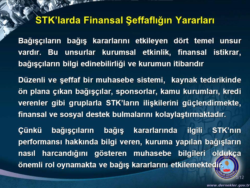5/12 www.dernekler.gov.tr STK'larda Finansal Şeffaflığın Yararları Bağışçıların bağış kararlarını etkileyen dört temel unsur vardır. Bu unsurlar kurum