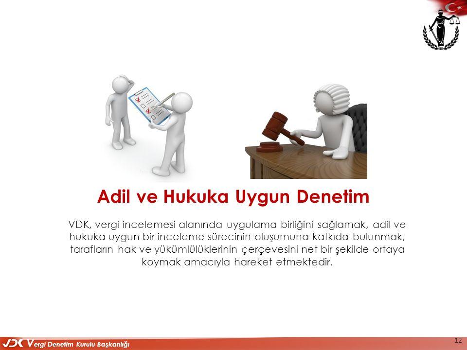 VDK, vergi incelemesi alanında uygulama birliğini sağlamak, adil ve hukuka uygun bir inceleme sürecinin oluşumuna katkıda bulunmak, tarafların hak ve yükümlülüklerinin çerçevesini net bir şekilde ortaya koymak amacıyla hareket etmektedir.