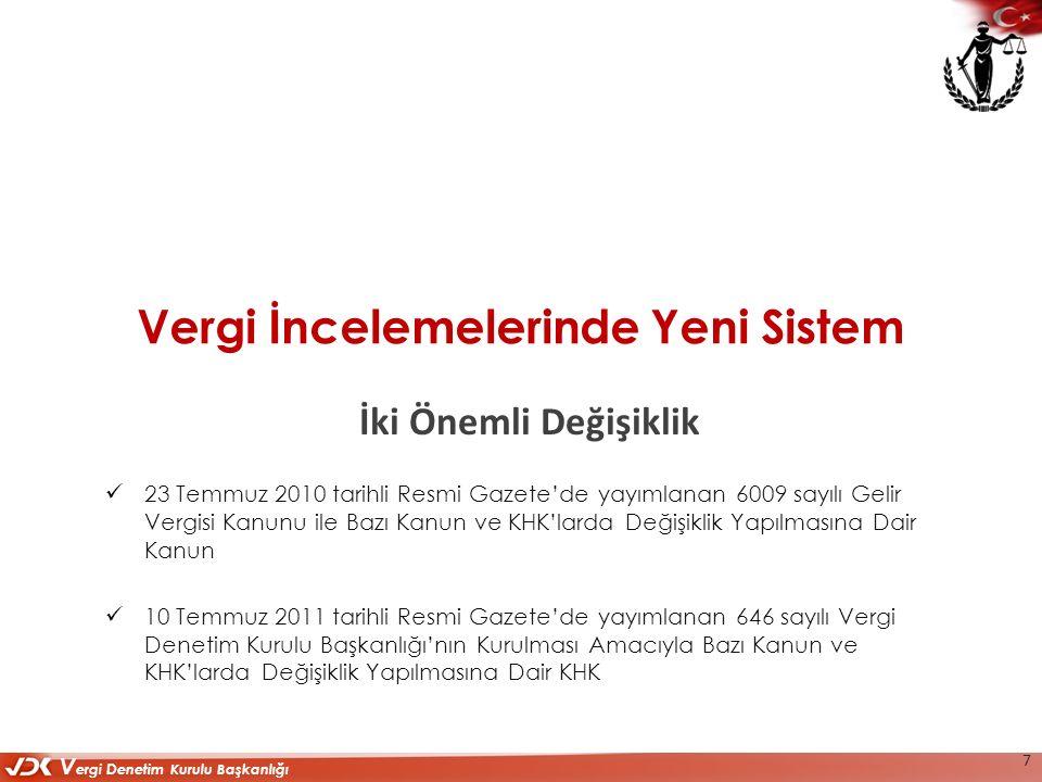 23 Temmuz 2010 tarihli Resmi Gazete'de yayımlanan 6009 sayılı Gelir Vergisi Kanunu ile Bazı Kanun ve KHK'larda Değişiklik Yapılmasına Dair Kanun 10 Temmuz 2011 tarihli Resmi Gazete'de yayımlanan 646 sayılı Vergi Denetim Kurulu Başkanlığı'nın Kurulması Amacıyla Bazı Kanun ve KHK'larda Değişiklik Yapılmasına Dair KHK 7 V ergi D enetim Kurulu Başkanlığı İki Önemli Değişiklik Vergi İncelemelerinde Yeni Sistem
