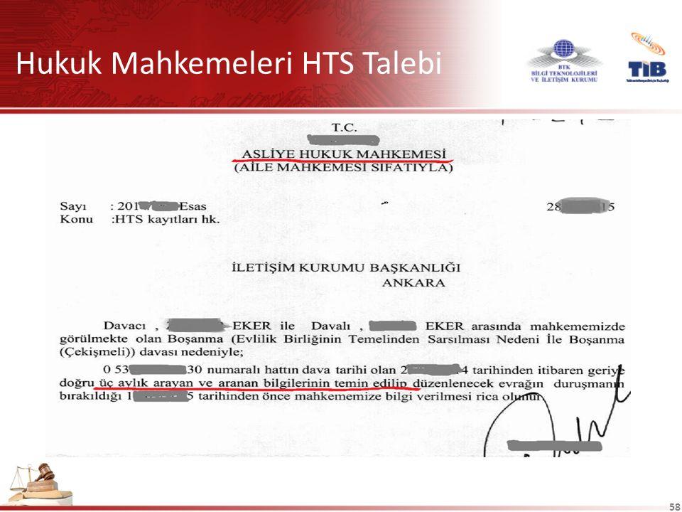 58 Hukuk Mahkemeleri HTS Talebi