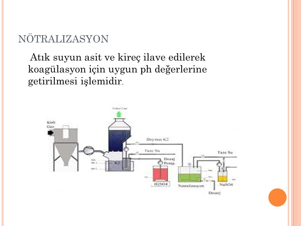 NÖTRALIZASYON Atık suyun asit ve kireç ilave edilerek koagülasyon için uygun ph değerlerine getirilmesi işlemidir.