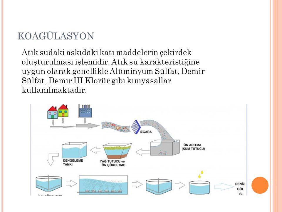 KOAGÜLASYON Atık sudaki askıdaki katı maddelerin çekirdek oluşturulması işlemidir.
