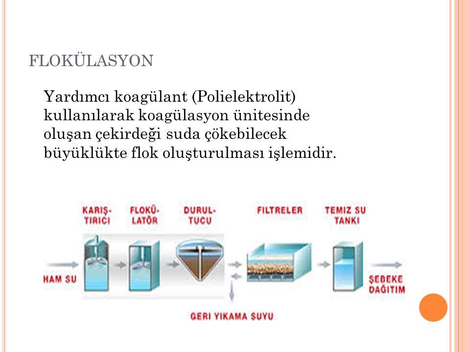 FLOKÜLASYON Yardımcı koagülant (Polielektrolit) kullanılarak koagülasyon ünitesinde oluşan çekirdeği suda çökebilecek büyüklükte flok oluşturulması işlemidir.