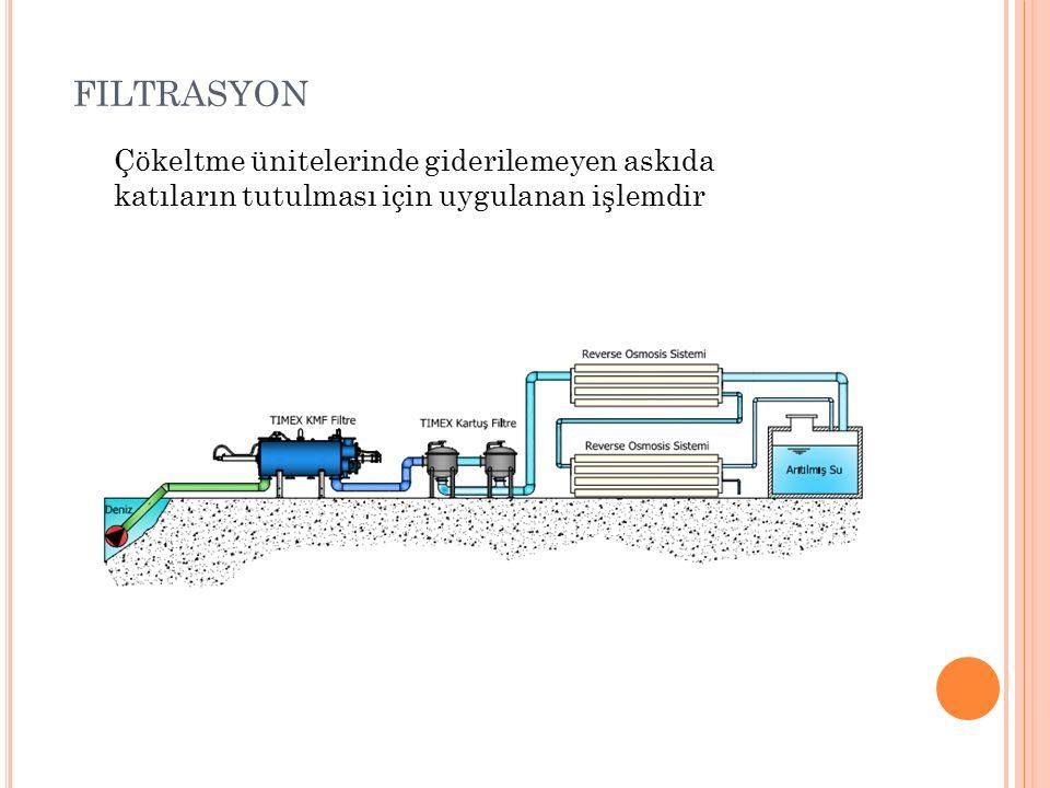 FILTRASYON Çökeltme ünitelerinde giderilemeyen askıda katıların tutulması için uygulanan işlemdir