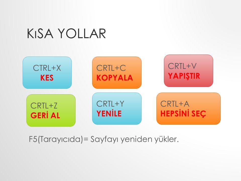 KıSA YOLLAR CRTL+Y YENİLE CRTL+C KOPYALA CRTL+A HEPSİNİ SEÇ CRTL+V YAPIŞTIR CRTL+Z GERİ AL CTRL+X KES F5(Tarayıcıda)= Sayfayı yeniden yükler.