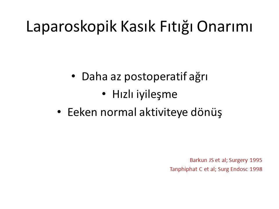 Laparoskopik Kasık Fıtığı Onarımı Daha az postoperatif ağrı Hızlı iyileşme Eeken normal aktiviteye dönüş Barkun JS et al; Surgery 1995 Tanphiphat C et al; Surg Endosc 1998