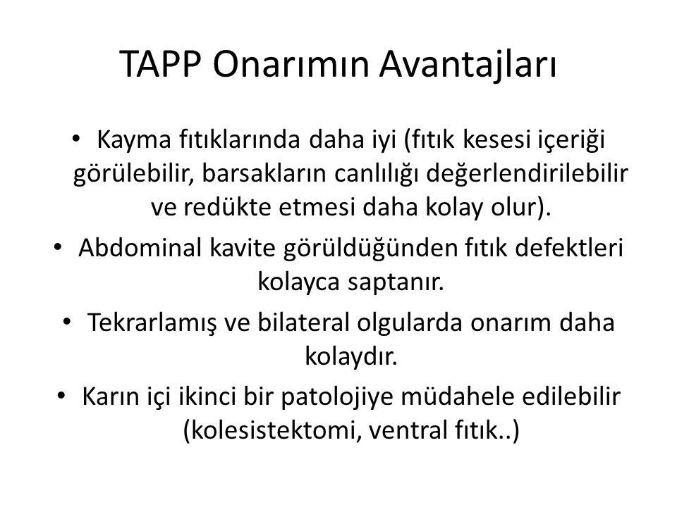TAPP Onarımın Avantajları Kayma fıtıklarında daha iyi (fıtık kesesi içeriği görülebilir, barsakların canlılığı değerlendirilebilir ve redükte etmesi d
