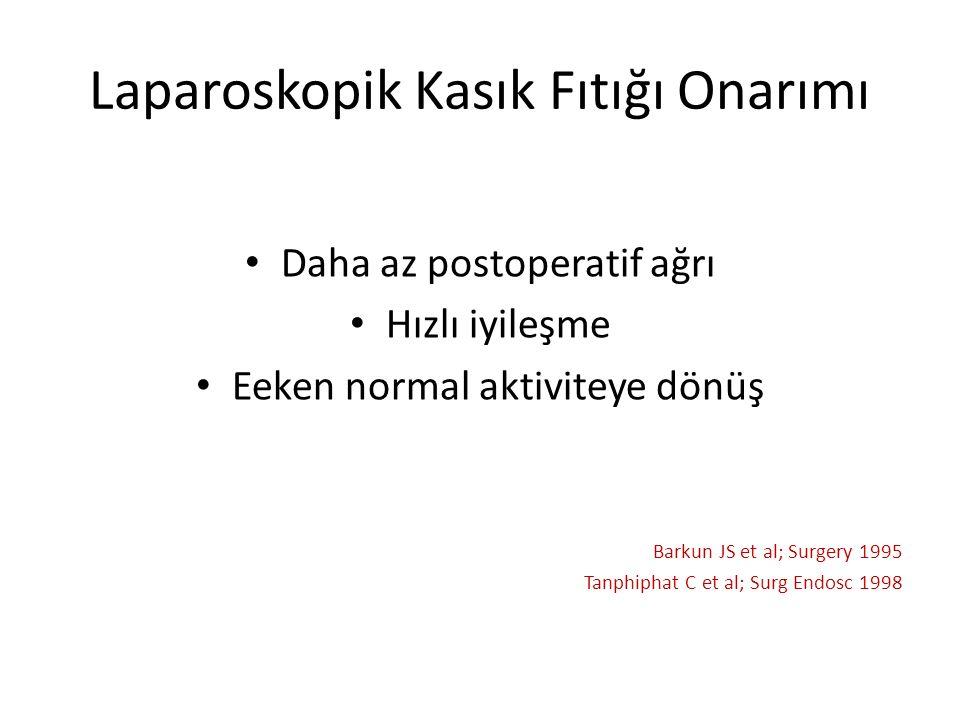 Laparoskopik Kasık Fıtığı Onarımı Daha az postoperatif ağrı Hızlı iyileşme Eeken normal aktiviteye dönüş Barkun JS et al; Surgery 1995 Tanphiphat C et