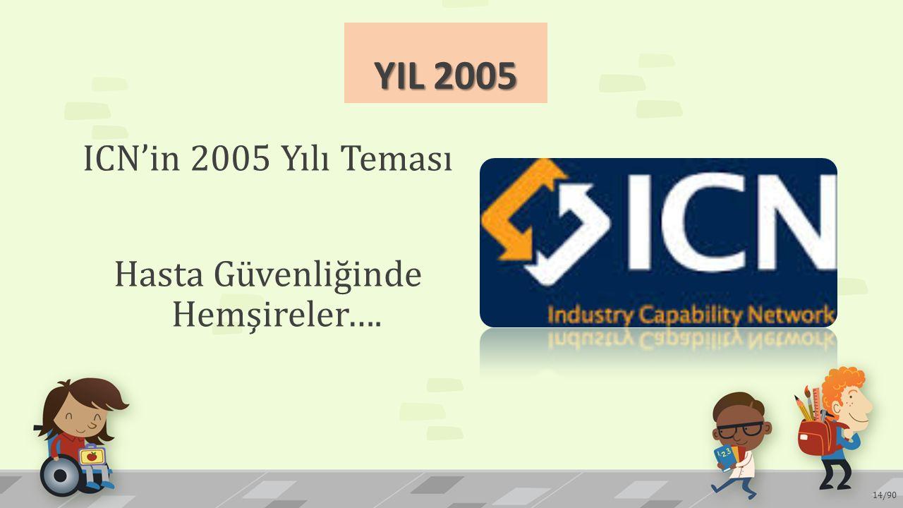 YIL 2005 ICN'in 2005 Yılı Teması Hasta Güvenliğinde Hemşireler…. 14/90