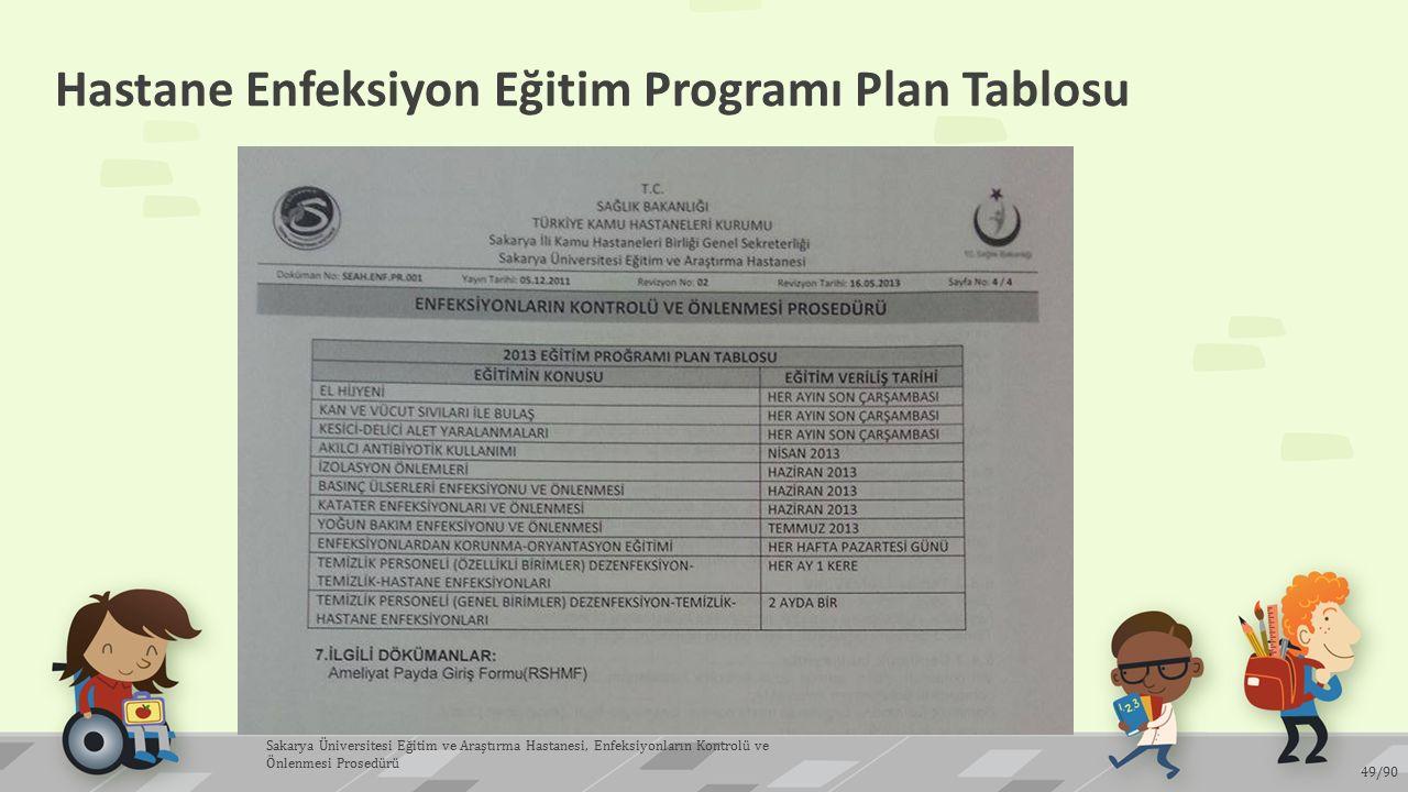 Hastane Enfeksiyon Eğitim Programı Plan Tablosu 49/90 Sakarya Üniversitesi Eğitim ve Araştırma Hastanesi, Enfeksiyonların Kontrolü ve Önlenmesi Prosed