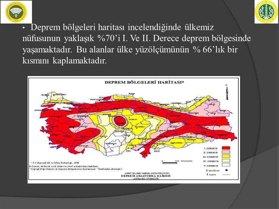 Deprem bölgeleri haritası incelendiğinde ülkemiz nüfusunun yaklaşık %70'i I. Ve II. Derece deprem bölgesinde yaşamaktadır. Bu alanlar ülke yüzölçümünü