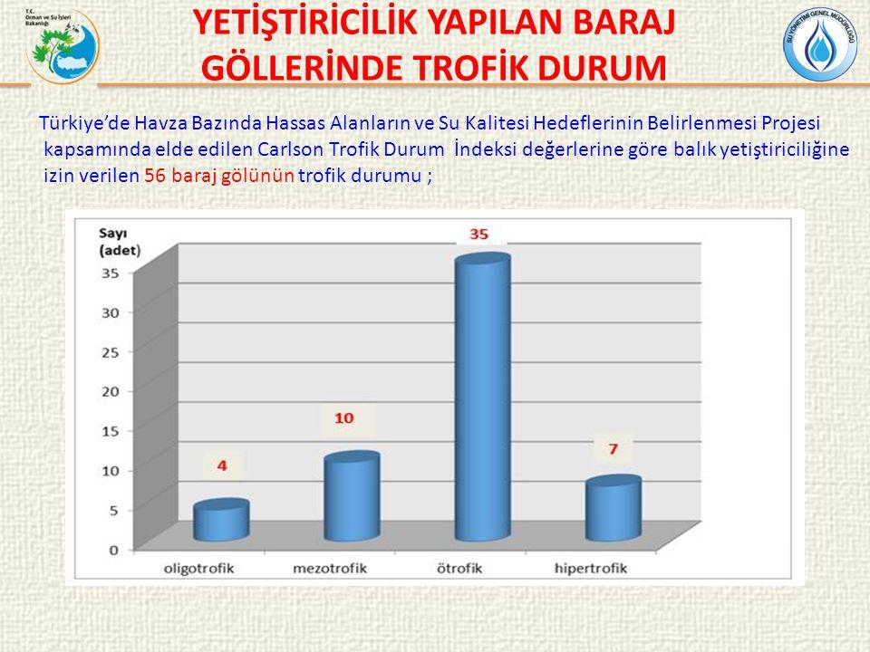 YETİŞTİRİCİLİK YAPILAN BARAJ GÖLLERİNDE TROFİK DURUM Türkiye'de Havza Bazında Hassas Alanların ve Su Kalitesi Hedeflerinin Belirlenmesi Projesi kapsamında elde edilen Carlson Trofik Durum İndeksi değerlerine göre balık yetiştiriciliğine izin verilen 56 baraj gölünün trofik durumu ;