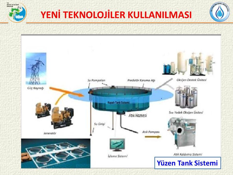 YENİ TEKNOLOJİLER KULLANILMASI Yüzen Tank Sistemi