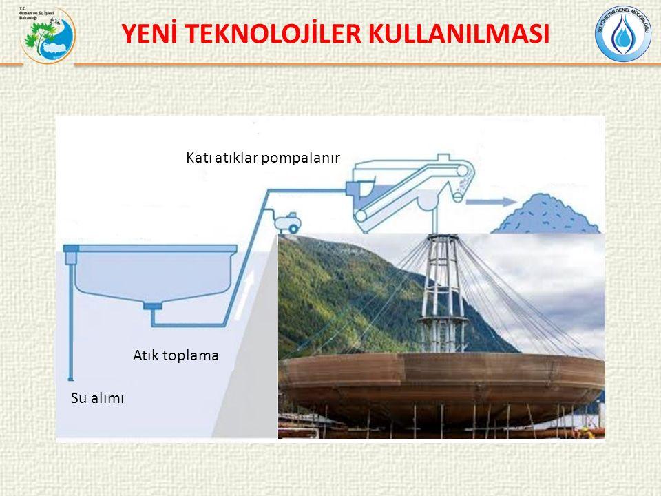 YENİ TEKNOLOJİLER KULLANILMASI Katı atıklar pompalanır Su alımı Atık toplama