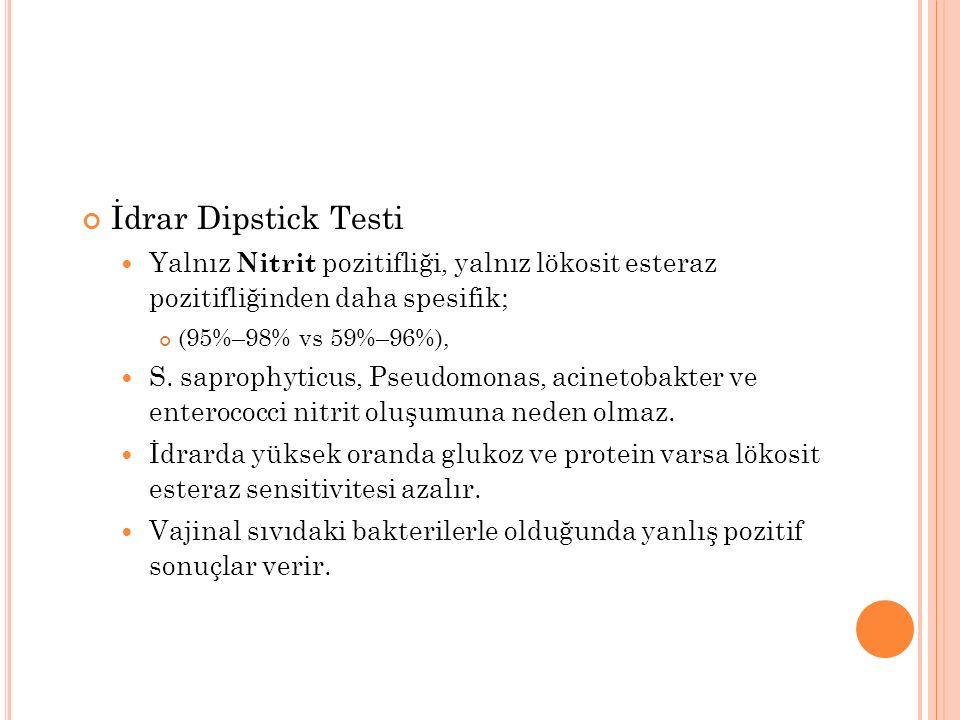 İdrar Dipstick Testi Yalnız Nitrit pozitifliği, yalnız lökosit esteraz pozitifliğinden daha spesifik; (95%–98% vs 59%–96%), S. saprophyticus, Pseudomo