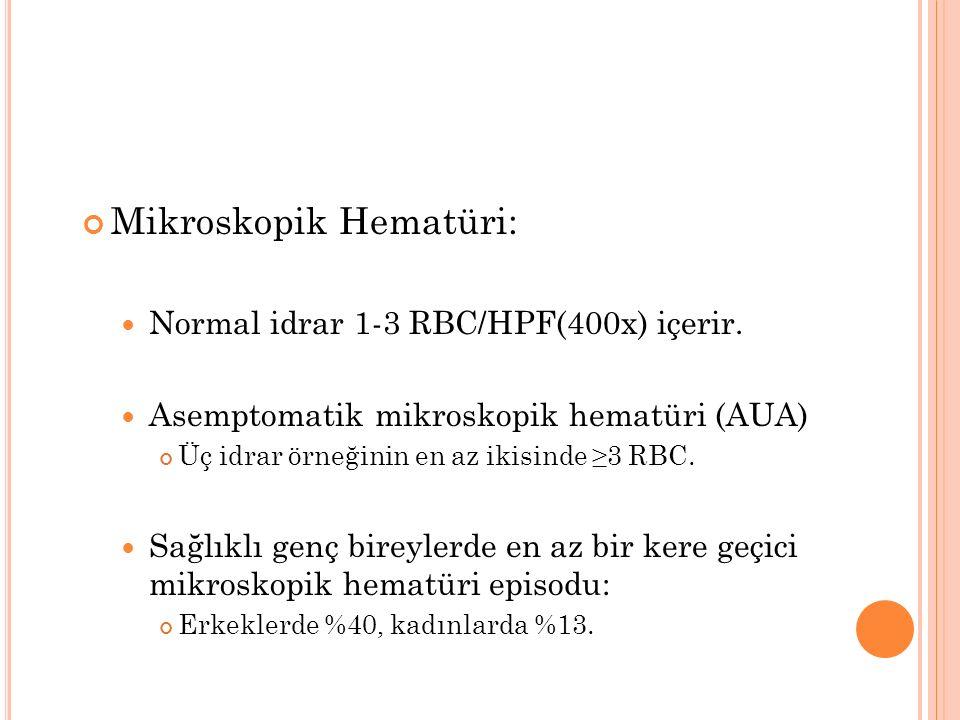 Mikroskopik Hematüri: Normal idrar 1-3 RBC/HPF(400x) içerir. Asemptomatik mikroskopik hematüri (AUA) Üç idrar örneğinin en az ikisinde ≥3 RBC. Sağlıkl