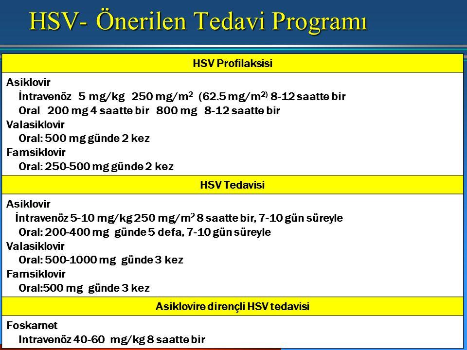 12 HSV- Önerilen Tedavi Programı HSV Profilaksisi Asiklovir İntravenöz 5 mg/kg 250 mg/m 2 (62.5 mg/m 2) 8-12 saatte bir Oral 200 mg 4 saatte bir 800 mg 8-12 saatte bir Valasiklovir Oral: 500 mg günde 2 kez Famsiklovir Oral: 250-500 mg günde 2 kez HSV Tedavisi Asiklovir İntravenöz 5-10 mg/kg 250 mg/m 2 8 saatte bir, 7-10 gün süreyle Oral: 200-400 mg günde 5 defa, 7-10 gün süreyle Valasiklovir Oral: 500-1000 mg günde 3 kez Famsiklovir Oral:500 mg günde 3 kez Asiklovire dirençli HSV tedavisi Foskarnet Intravenöz 40-60 mg/kg 8 saatte bir