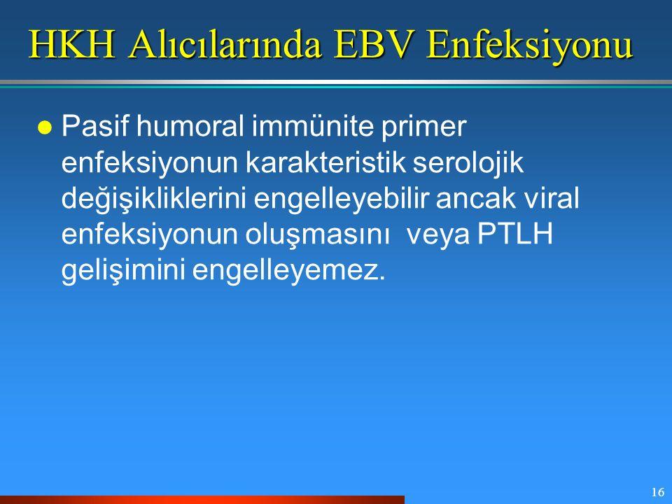 16 HKH Alıcılarında EBV Enfeksiyonu Pasif humoral immünite primer enfeksiyonun karakteristik serolojik değişikliklerini engelleyebilir ancak viral enf
