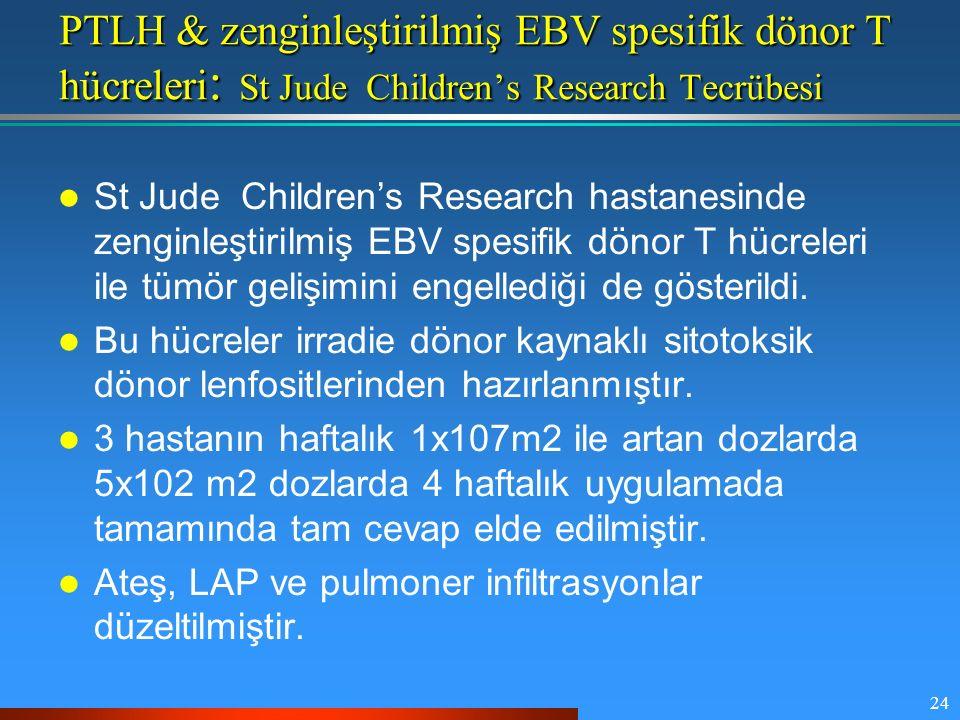 24 PTLH & zenginleştirilmiş EBV spesifik dönor T hücreleri : St Jude Children's Research Tecrübesi St Jude Children's Research hastanesinde zenginleşt