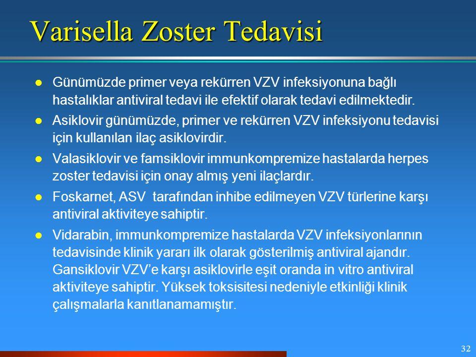 32 Varisella Zoster Tedavisi Günümüzde primer veya rekürren VZV infeksiyonuna bağlı hastalıklar antiviral tedavi ile efektif olarak tedavi edilmektedi