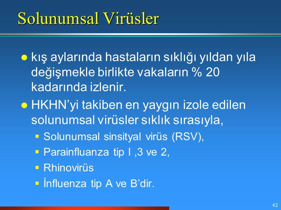 42 Solunumsal Virüsler kış aylarında hastaların sıklığı yıldan yıla değişmekle birlikte vakaların % 20 kadarında izlenir. HKHN'yi takiben en yaygın iz